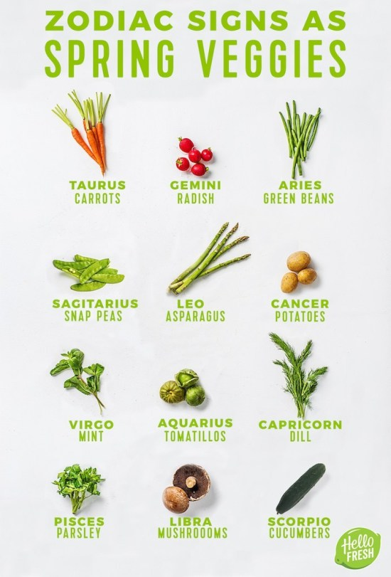veggie-infographic-final-2
